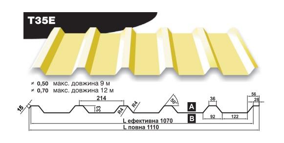 T35E ПРОФНАСТИЛ ПРУШИНСКИ (PRUSZYNSKI)! ООО ТК БУДСЕРВИС КИЕВ (ПРАЙС, ЦЕНА КУПИТЬ!)