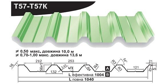 T57 ПРОФНАСТИЛ ПРУШИНСКИ (PRUSZYNSKI)! ООО ТК БУДСЕРВИС КИЕВ (ПРАЙС, ЦЕНА КУПИТЬ!)