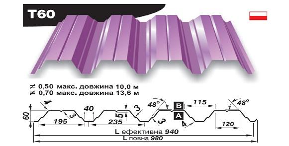 T60 ПРОФНАСТИЛ ПРУШИНСКИ (PRUSZYNSKI)! ООО ТК БУДСЕРВИС КИЕВ (ПРАЙС, ЦЕНА КУПИТЬ!)