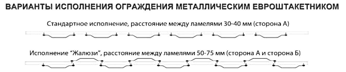 Шаг штакетника - Будсервис